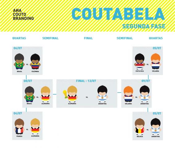 coutabela_segunda_fase-02